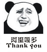 2028 Panda Emoticon Download