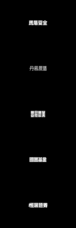 5P Creative Chinese font logo design scheme #.947