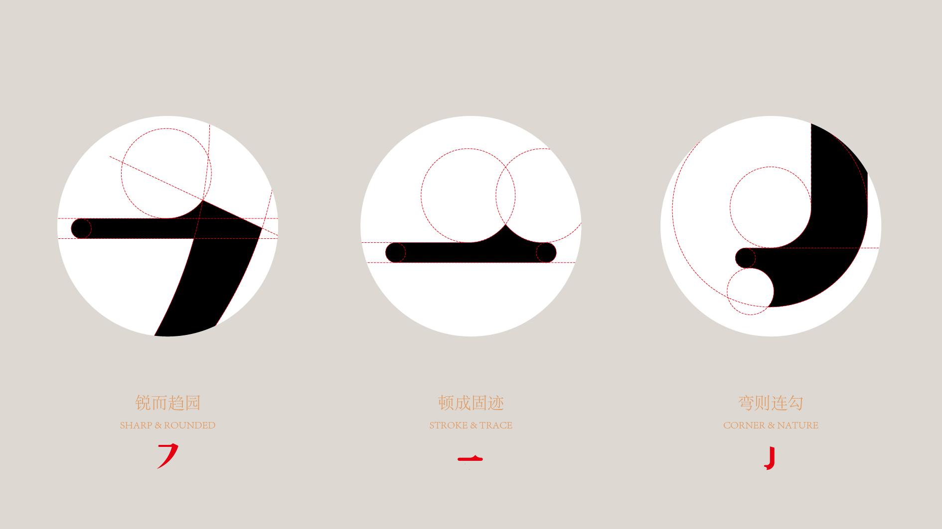 Chinese Style Font Design Combining Classical and Modern